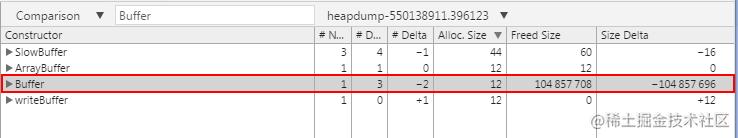 在将 data 值设置为 null 后获取的堆转储快照