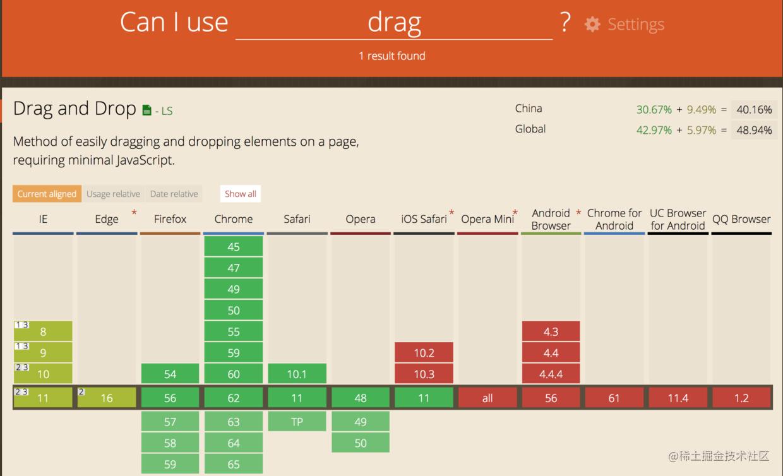 Drag and Drop 浏览器兼容性.png