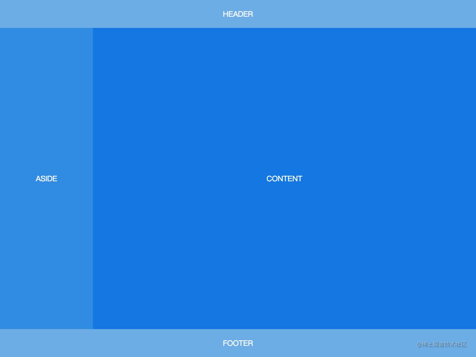 demo 2 - Fixed-Width Sidebar