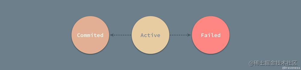 Atomitc-Transaction-State