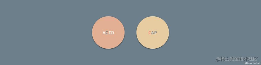 ACID-And-CAP