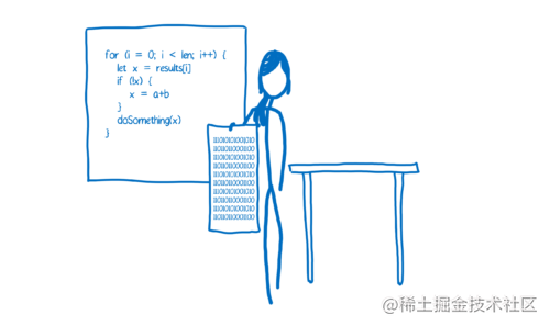 一个人拿着一页翻译后的二进制代码