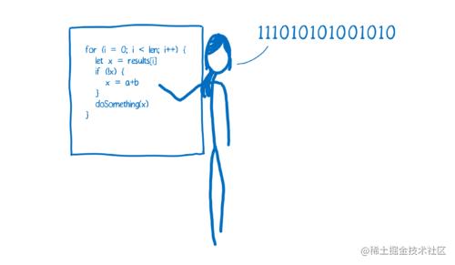 一个人正在白板前将代码翻译成二进制