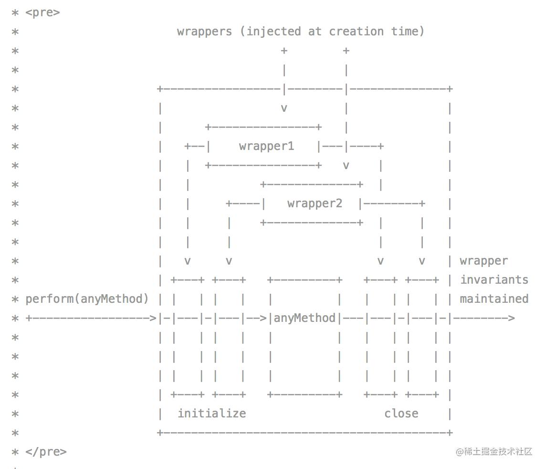 事务流程图