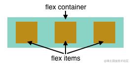 flexbox_theory
