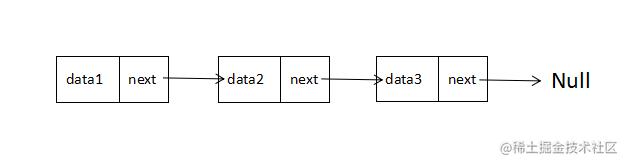 链表结构图