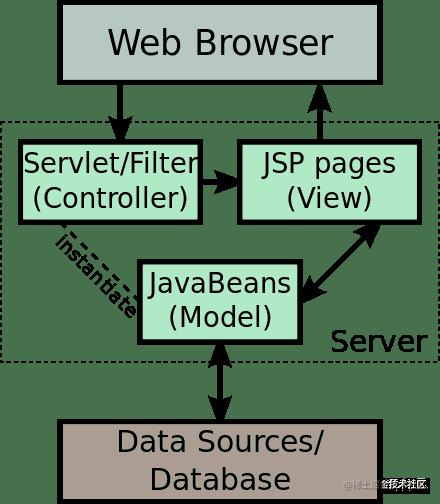 server-side-rendering.jpg