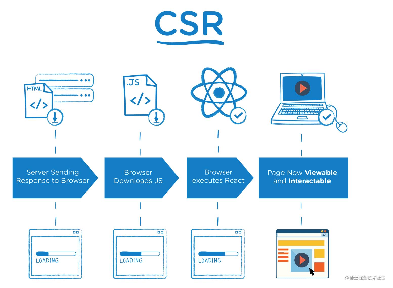 client-side-rendering.jpg
