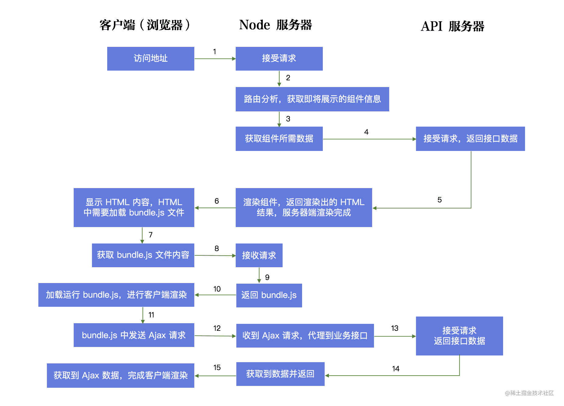 ssr-framework.jpg
