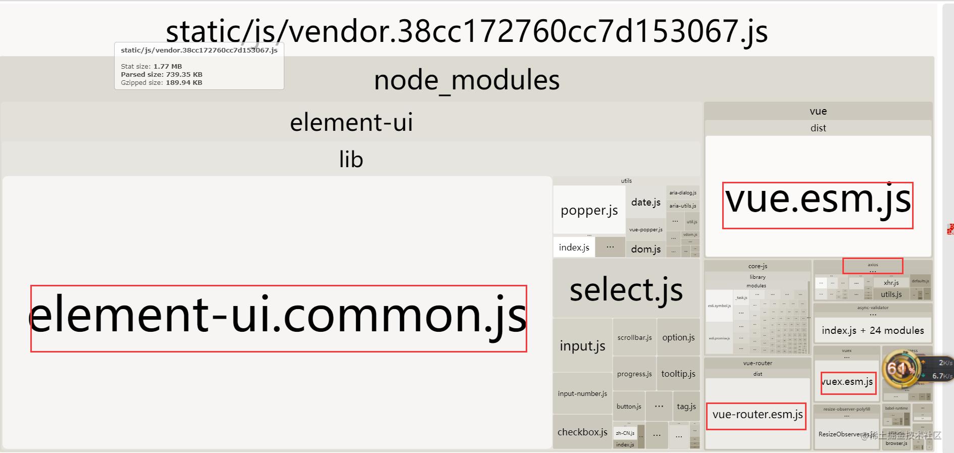 vendor.js包构成图