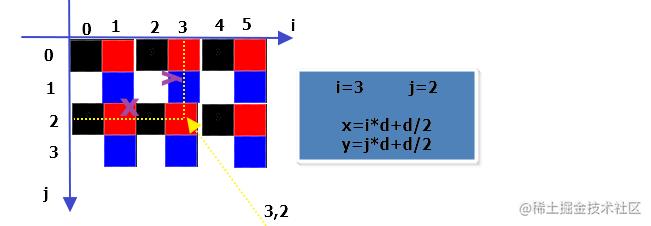 坐标分析.png