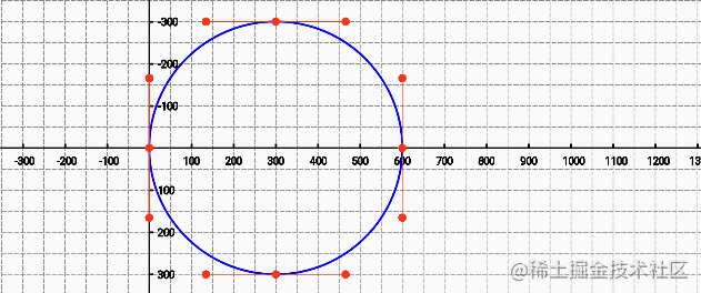 圆分析.png
