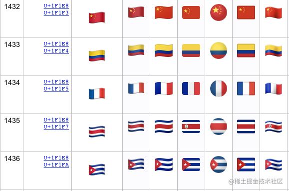 旗帜序列组成的国旗
