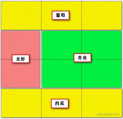 养殖承包区域划分示意