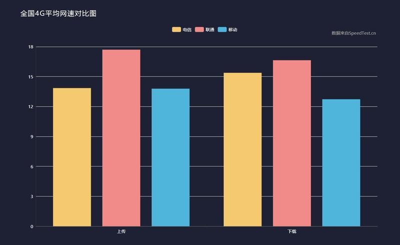 数据图表控于2018-11-08 08:43发布的图片