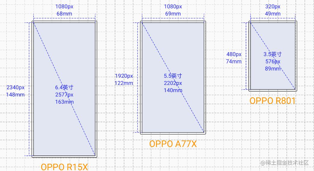 屏幕尺寸.png