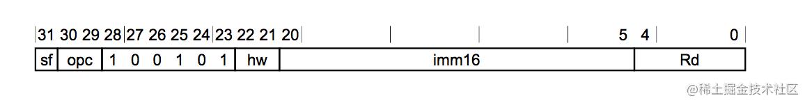 arm64中的mov指令的结构