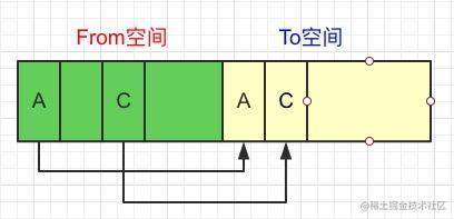 cheney-step1