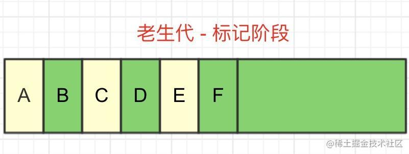mark-sweep-step1