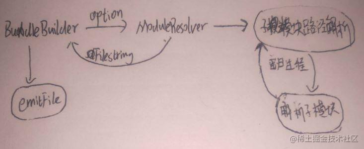 BundleBuilder.JPG-26.6kB