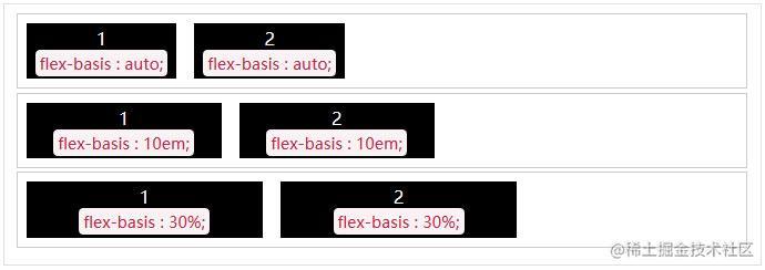 flex-basis