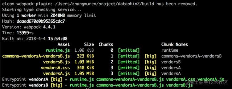 webpack4.4.1