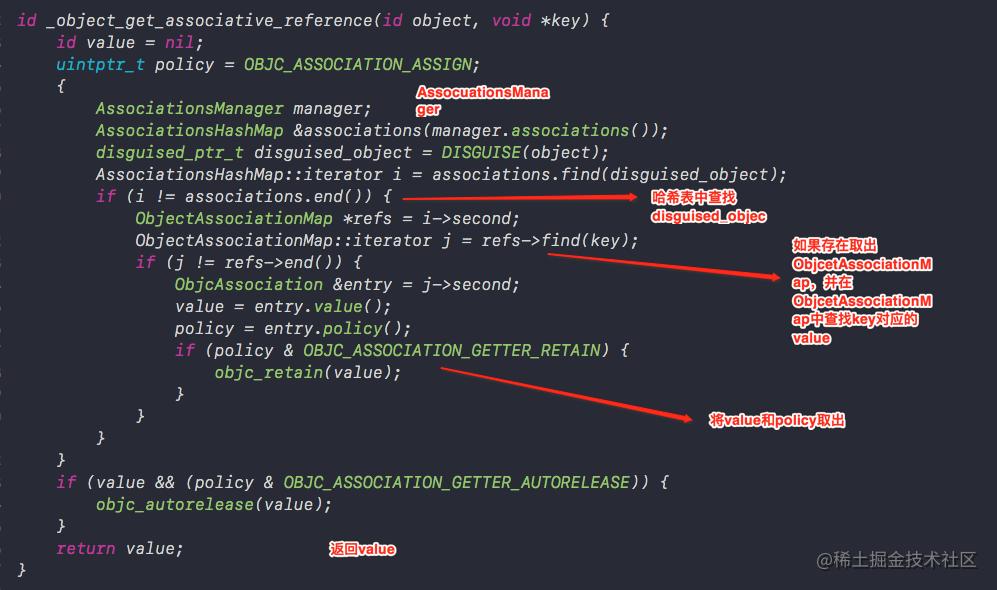 _object_get_associative_reference函数