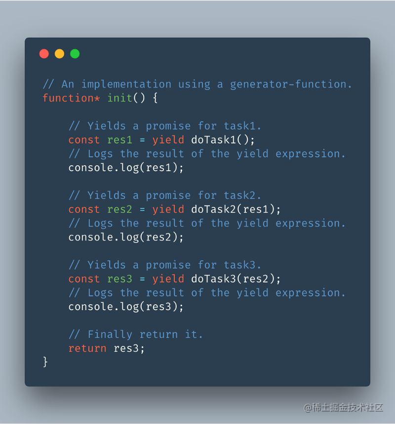 Notice how this generator function resembles our async function!