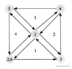 https://p1-jj.byteimg.com/tos-cn-i-t2oaga2asx/gold-user-assets/2018/5/25/16397321d2908ce6~tplv-t2oaga2asx-image.image
