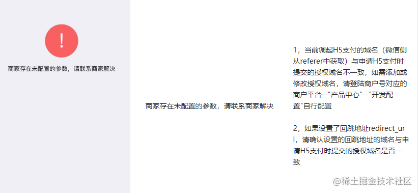 微信API