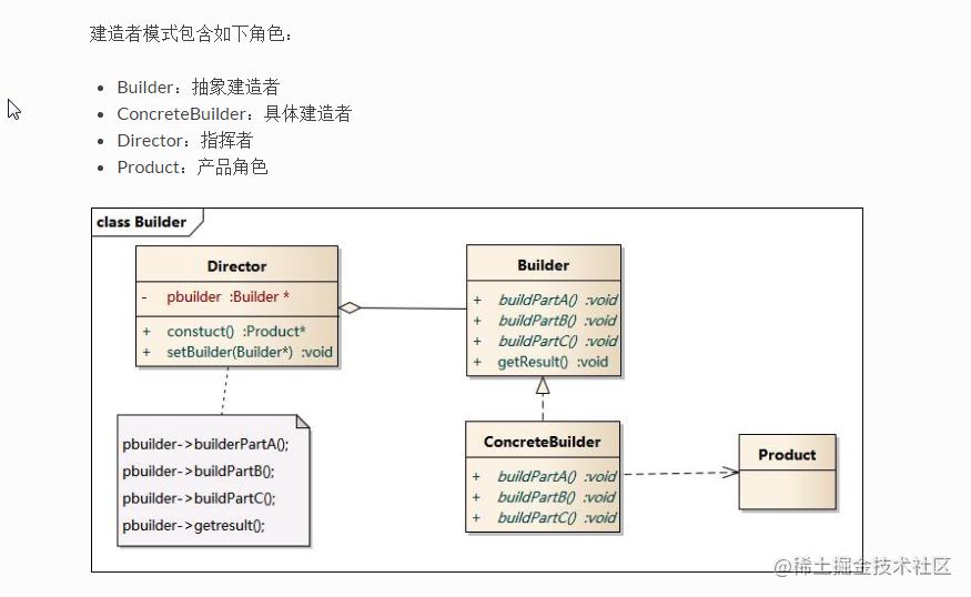 生成器模式结构图