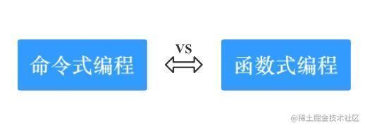 命令式编程 VS 函数式编程