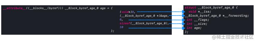 __Block_byref_age_0赋值
