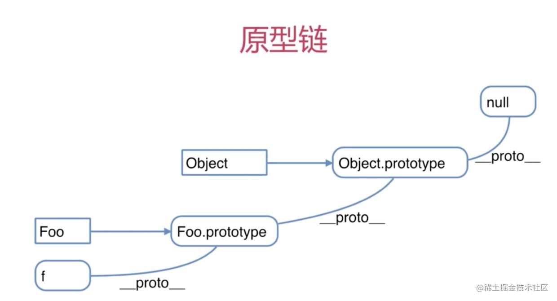 原型链.png