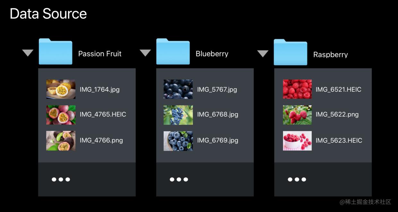 Fruits文件夹中的内容
