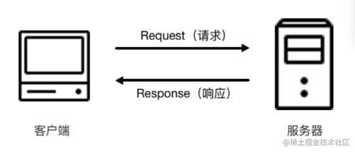 客户端(浏览器)请求过程.jpg