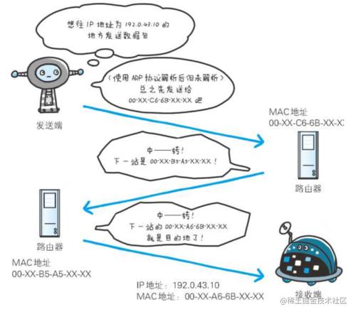 IP协议.png