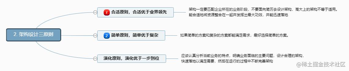 架构设计三原则