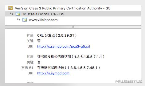 CRL证书信息