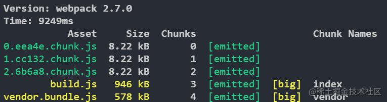 npm run build后生成的文件
