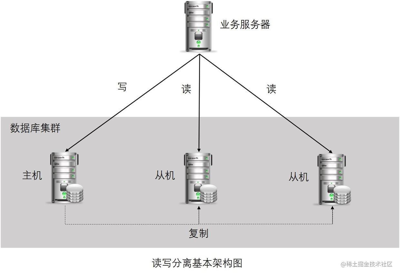 基本架构图.jpg