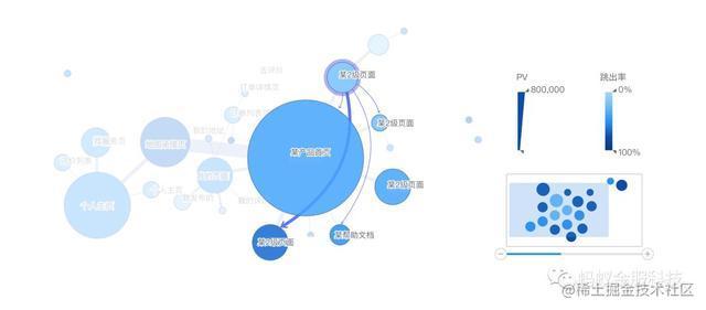 开源 蚂蚁金服开源:关系数据的可视化引擎 G6 2.0
