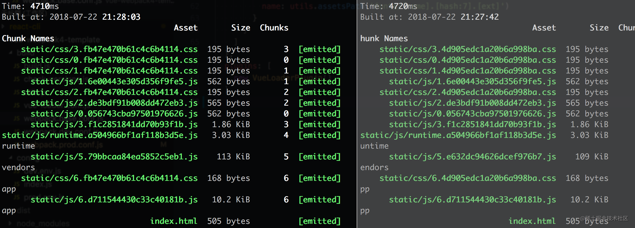 node选项对比