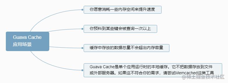 Guava Cache应用场景.png