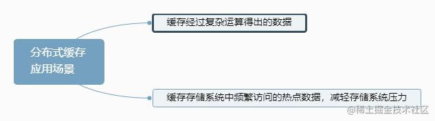 分布式缓存应用场景.png