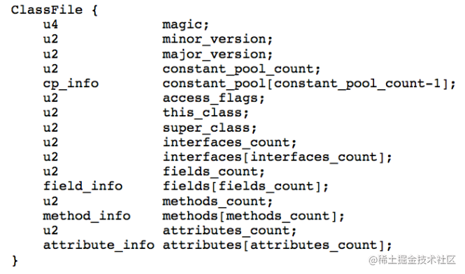 《Java虚拟机规范(Java SE 7)》