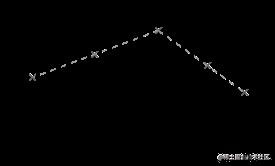 bezier-03