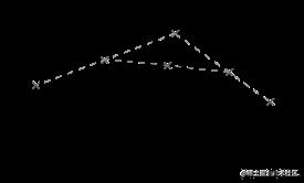 bezier-04