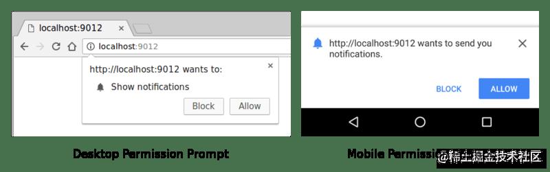 桌面和手机版 Chrome 的授权弹框