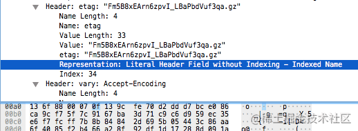 Literal Header Field without Indexing - Indexed Name